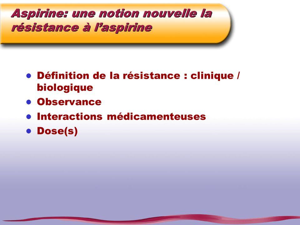 Aspirine: une notion nouvelle la résistance à l'aspirine