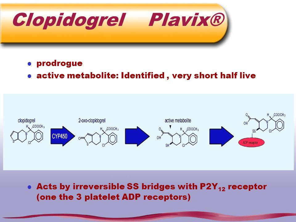 Clopidogrel Plavix® prodrogue