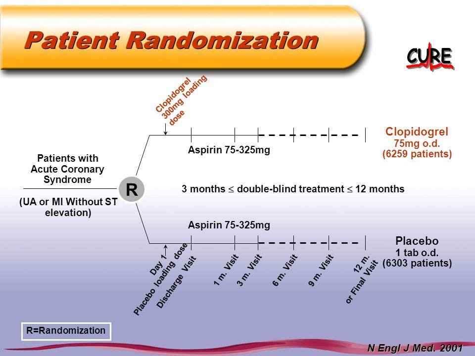 Patient Randomization