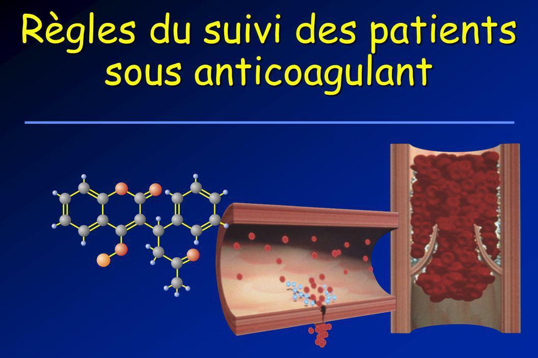 Règles du suivi des patients sous anticoagulant