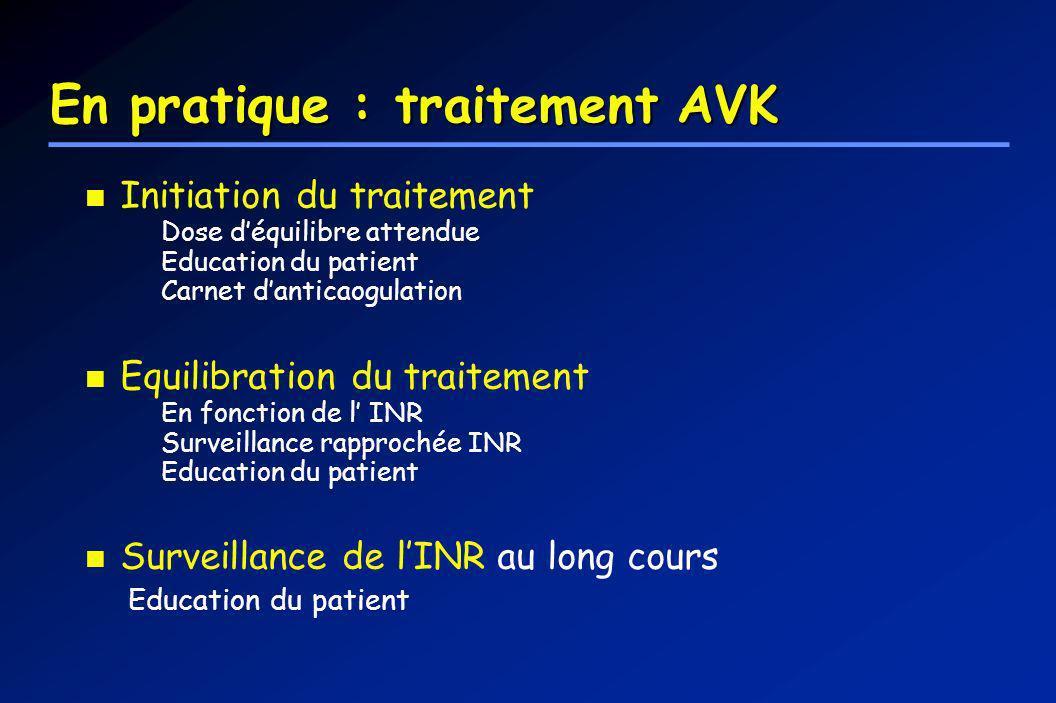 En pratique : traitement AVK