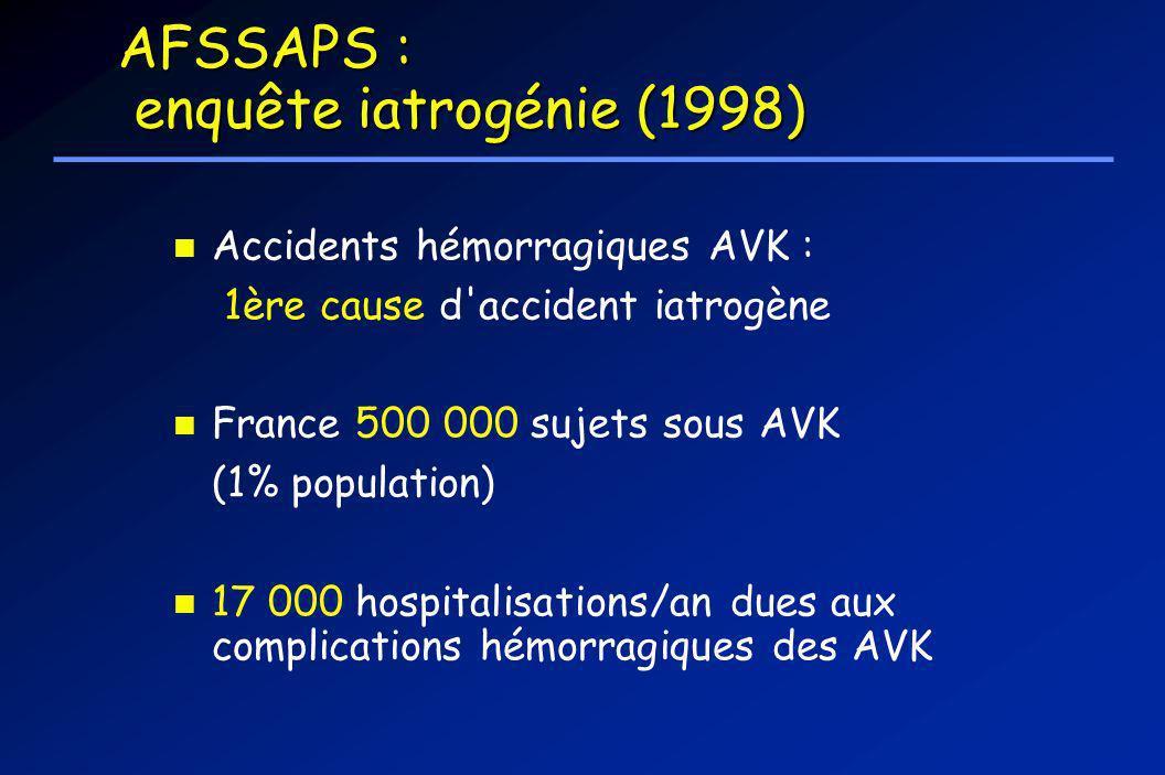 AFSSAPS : enquête iatrogénie (1998)