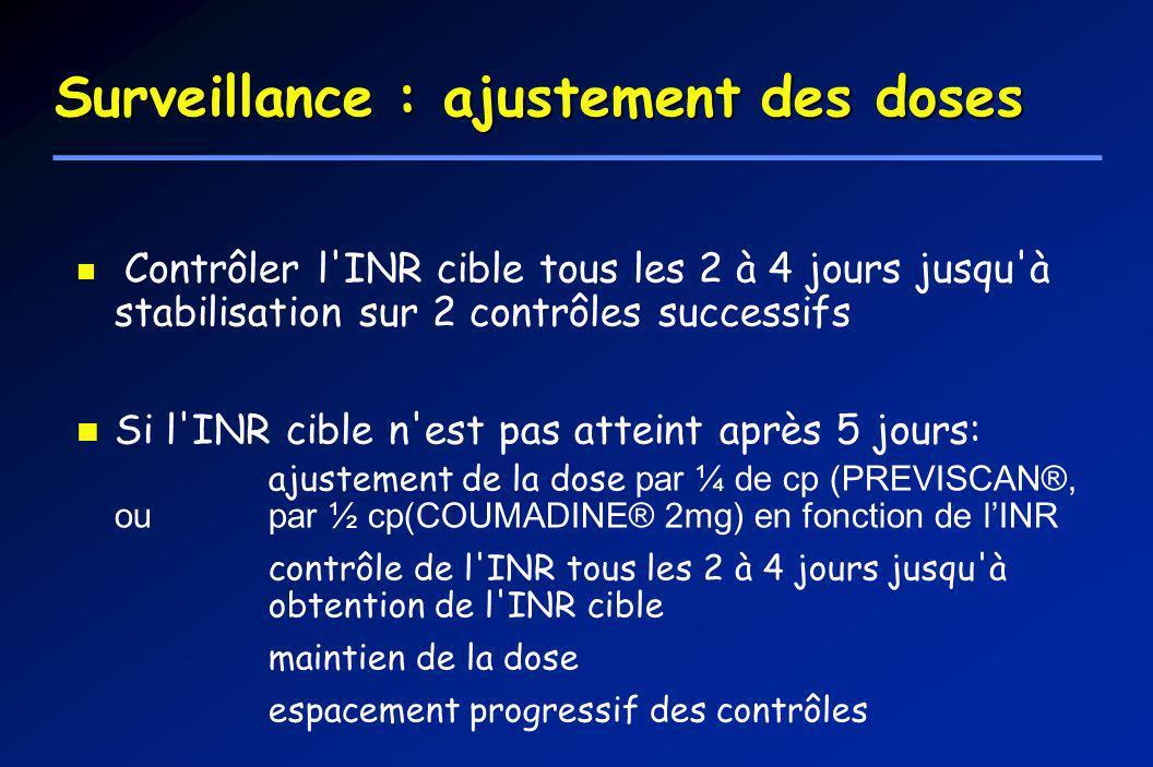 Surveillance : ajustement des doses
