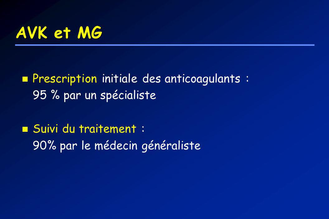AVK et MG Prescription initiale des anticoagulants :