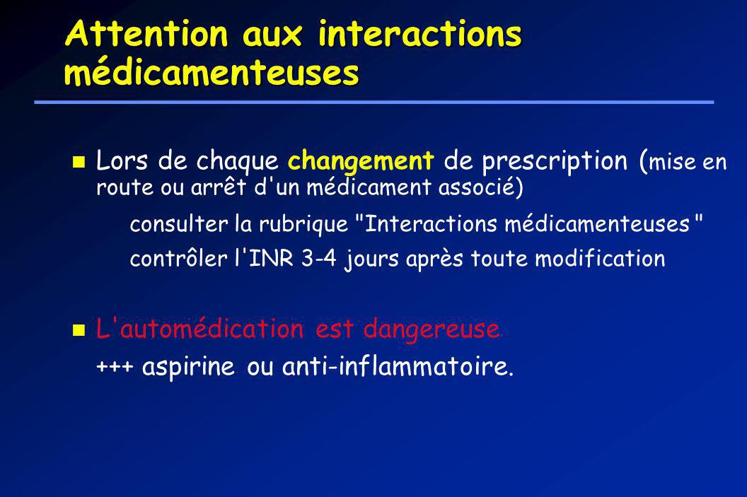 Attention aux interactions médicamenteuses