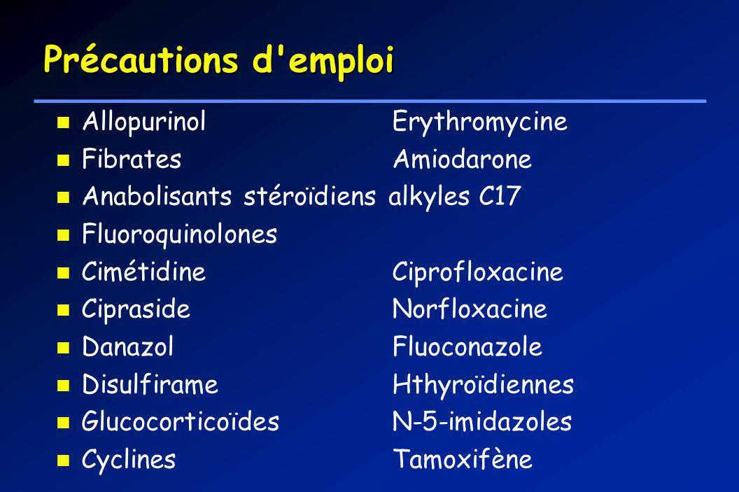 Précautions d emploi Allopurinol Erythromycine Fibrates Amiodarone