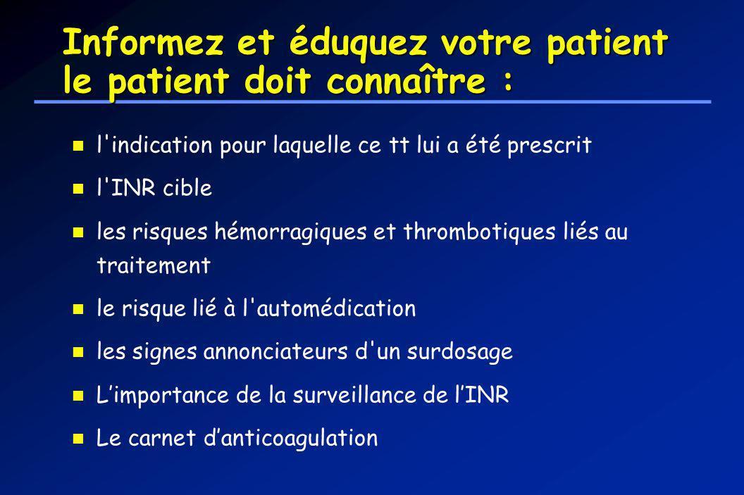 Informez et éduquez votre patient le patient doit connaître :