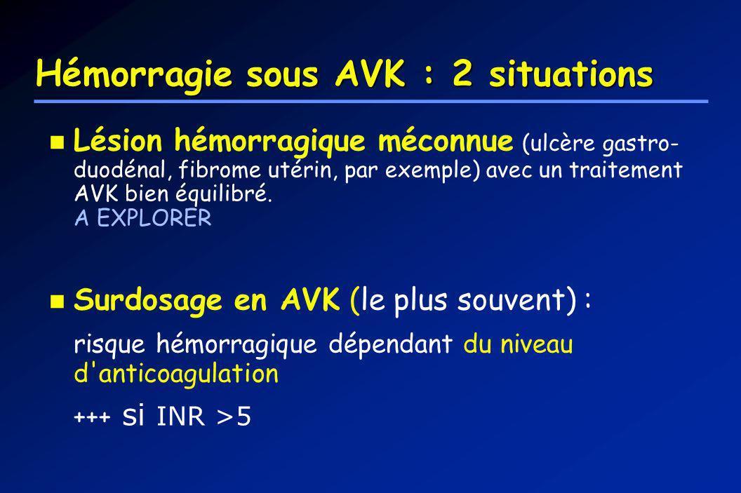 Hémorragie sous AVK : 2 situations