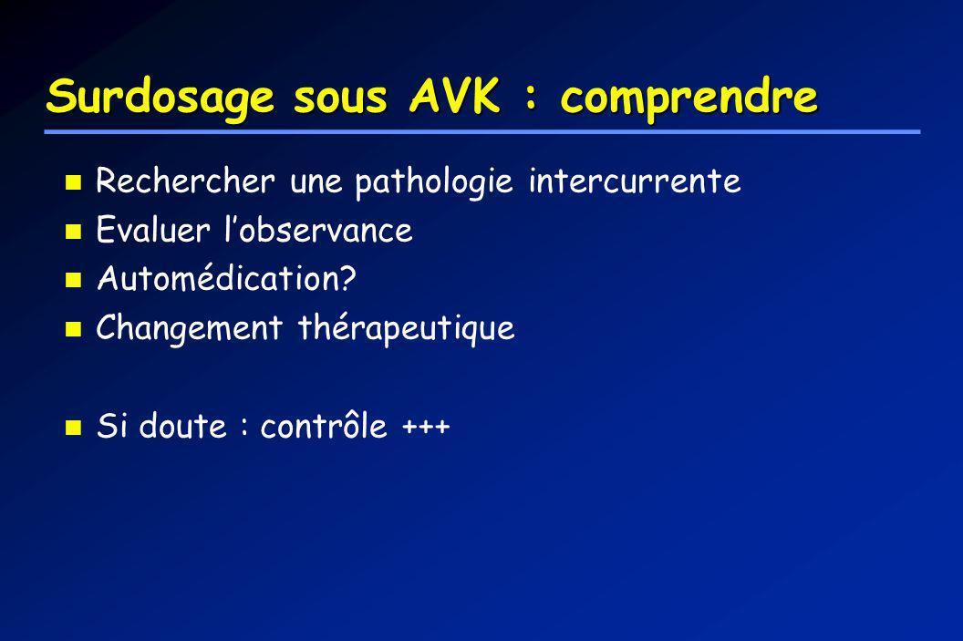 Surdosage sous AVK : comprendre