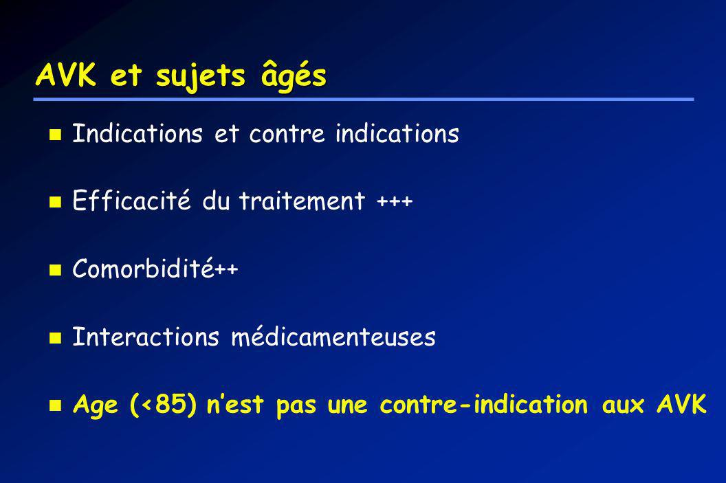 AVK et sujets âgés Indications et contre indications