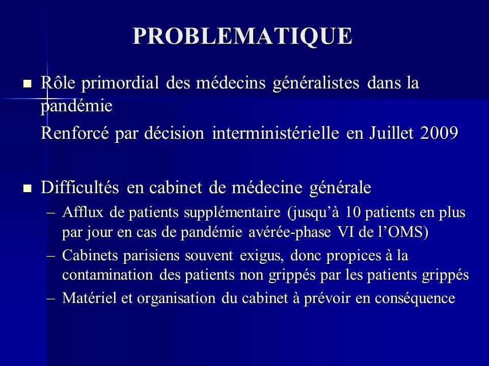 PROBLEMATIQUE Rôle primordial des médecins généralistes dans la pandémie. Renforcé par décision interministérielle en Juillet 2009.