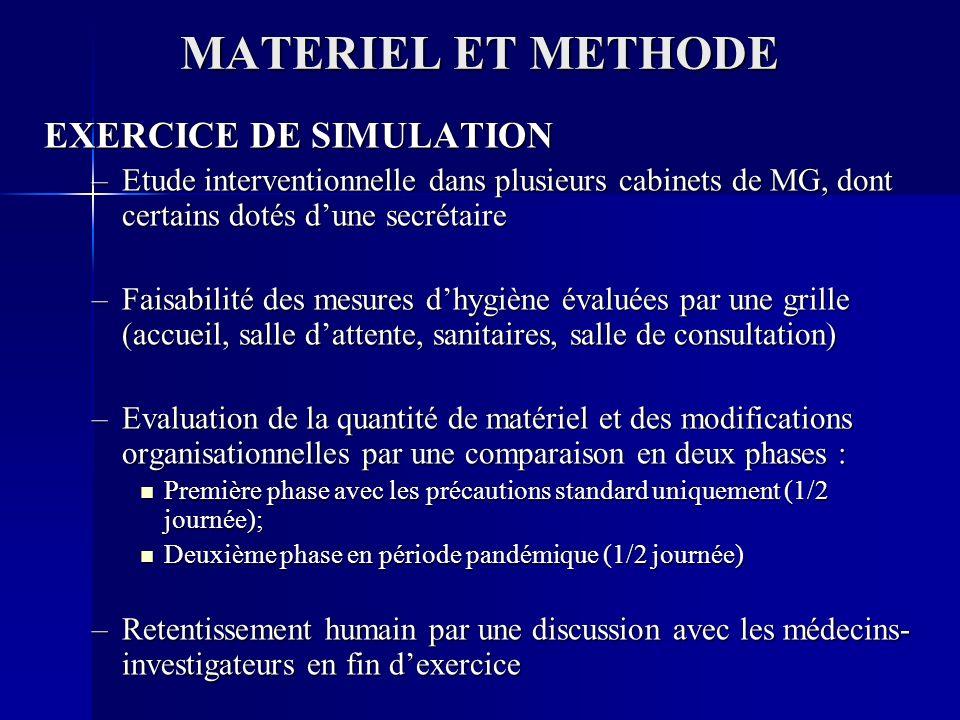 MATERIEL ET METHODE EXERCICE DE SIMULATION