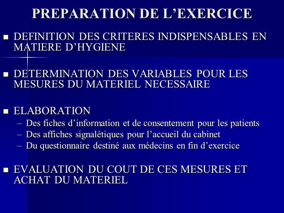 PREPARATION DE L'EXERCICE
