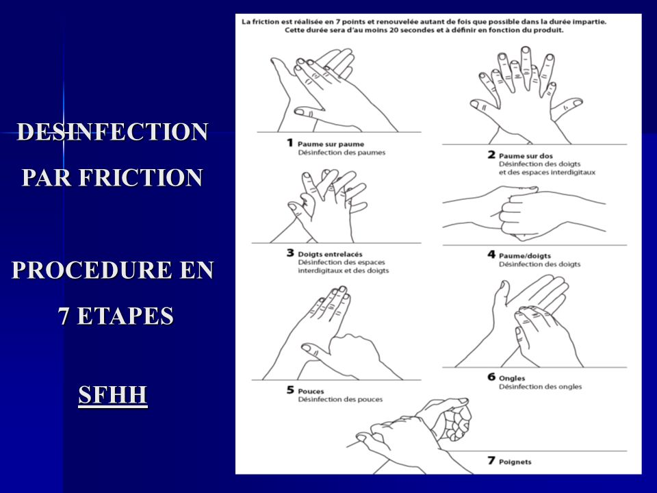 DESINFECTION PAR FRICTION PROCEDURE EN 7 ETAPES SFHH