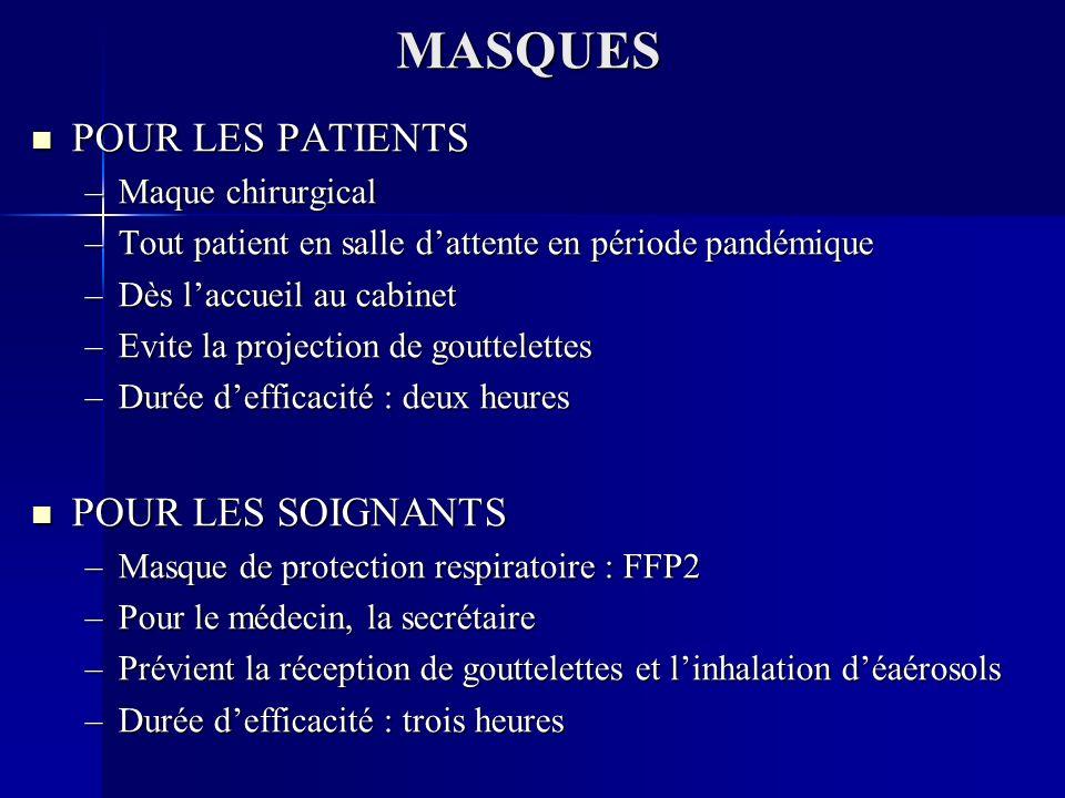 MASQUES POUR LES PATIENTS POUR LES SOIGNANTS Maque chirurgical