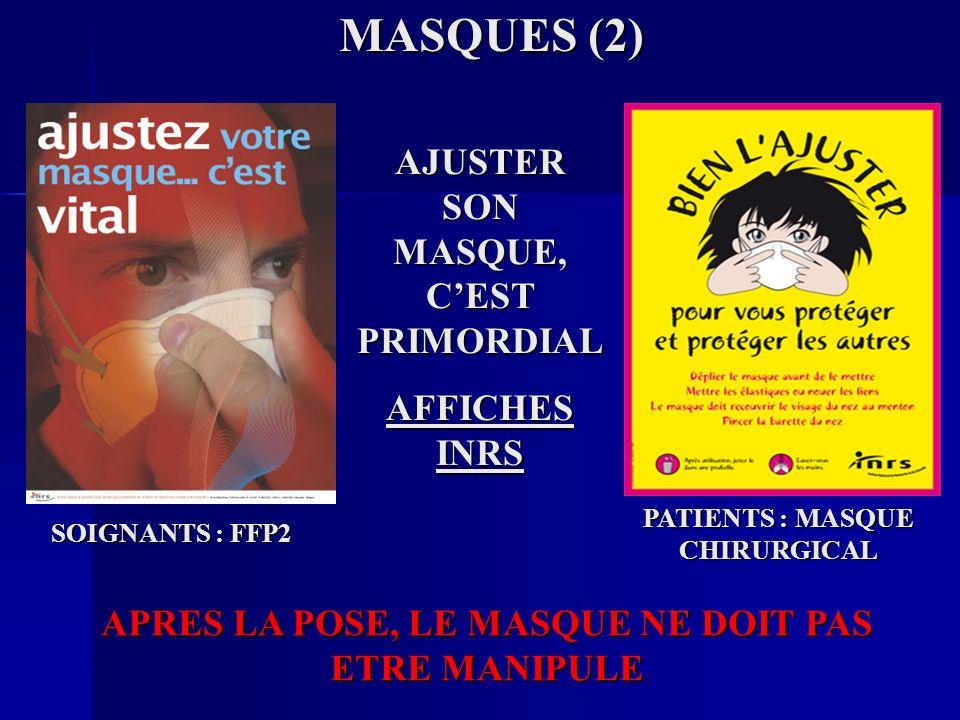 MASQUES (2) AJUSTER SON MASQUE, C'EST PRIMORDIAL AFFICHES INRS