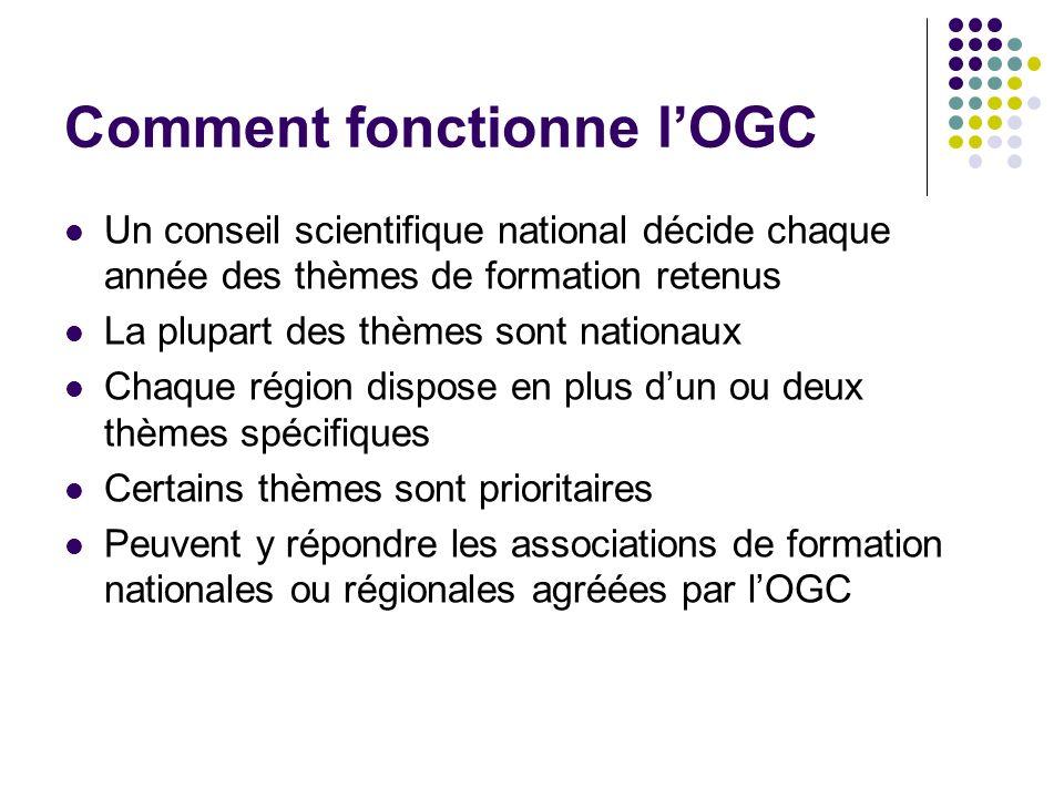 Comment fonctionne l'OGC