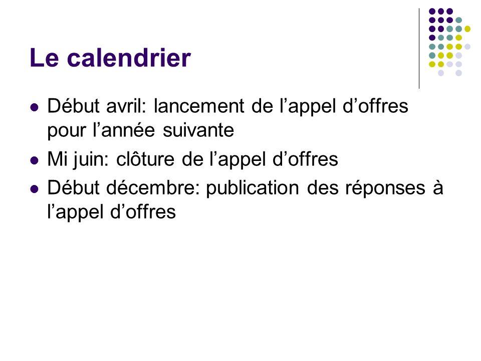 Le calendrier Début avril: lancement de l'appel d'offres pour l'année suivante. Mi juin: clôture de l'appel d'offres.