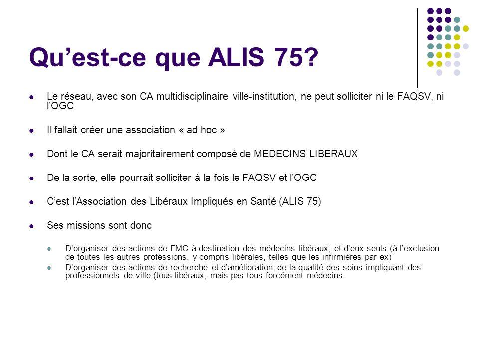 Qu'est-ce que ALIS 75 Le réseau, avec son CA multidisciplinaire ville-institution, ne peut solliciter ni le FAQSV, ni l'OGC.