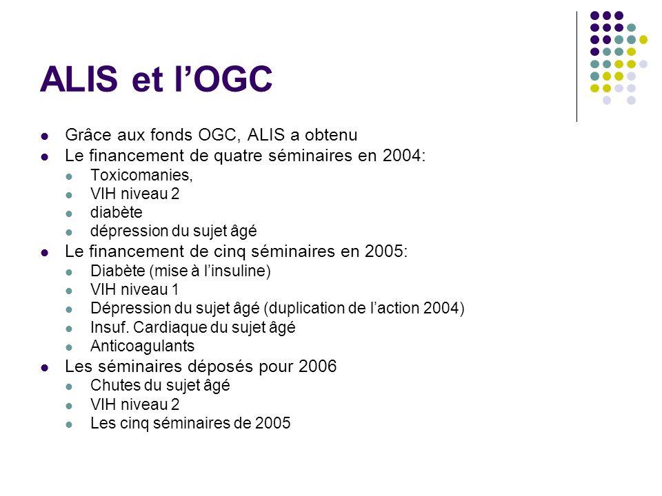 ALIS et l'OGC Grâce aux fonds OGC, ALIS a obtenu