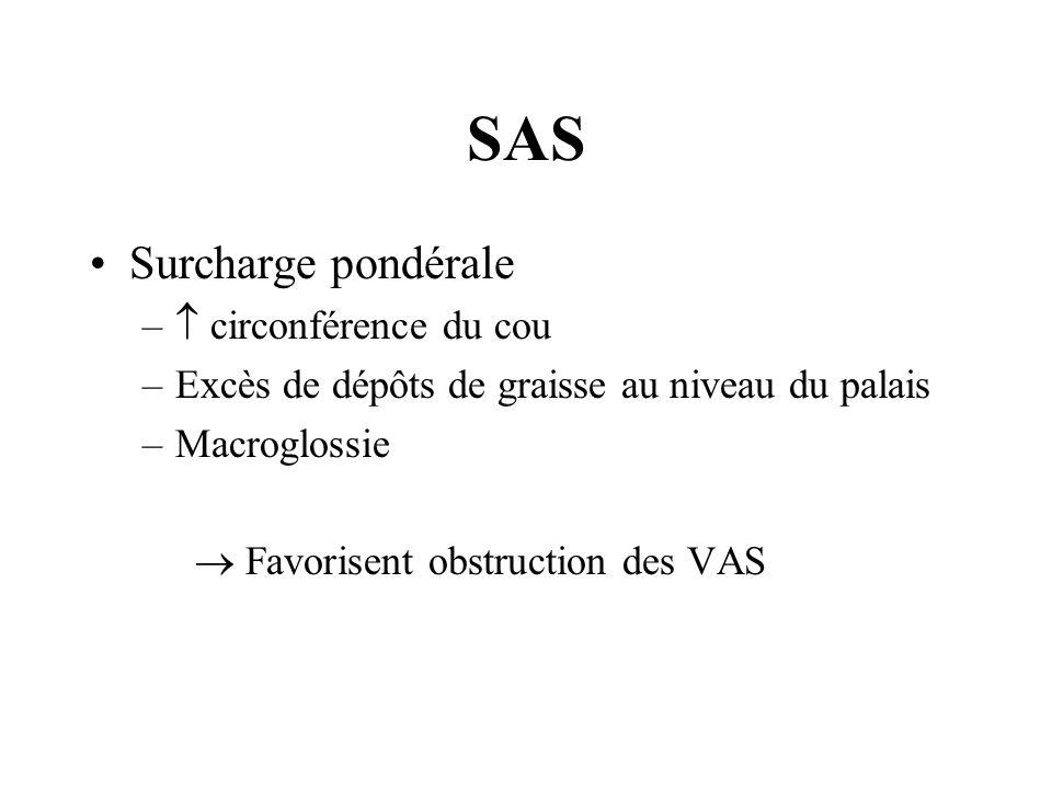 SAS Surcharge pondérale  circonférence du cou