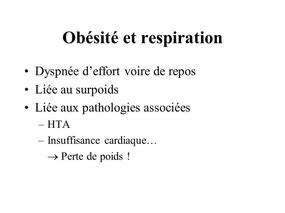 Obésité et respiration