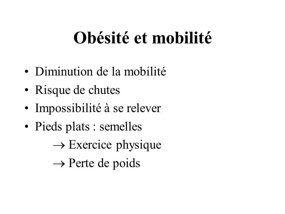 Obésité et mobilité Diminution de la mobilité Risque de chutes
