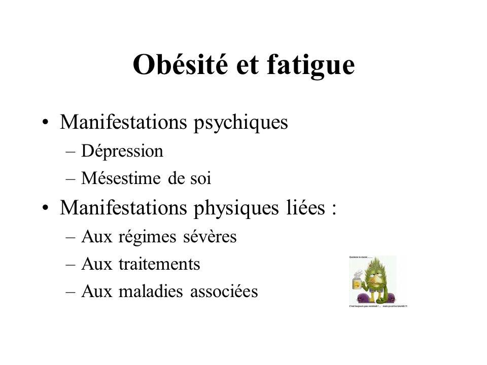 Obésité et fatigue Manifestations psychiques