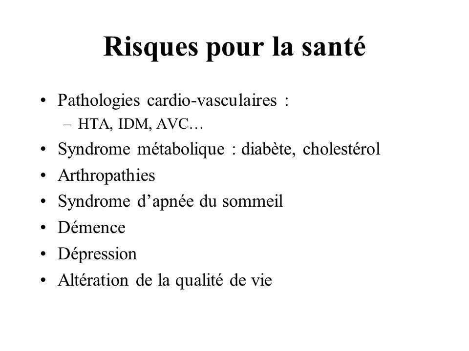 Risques pour la santé Pathologies cardio-vasculaires :
