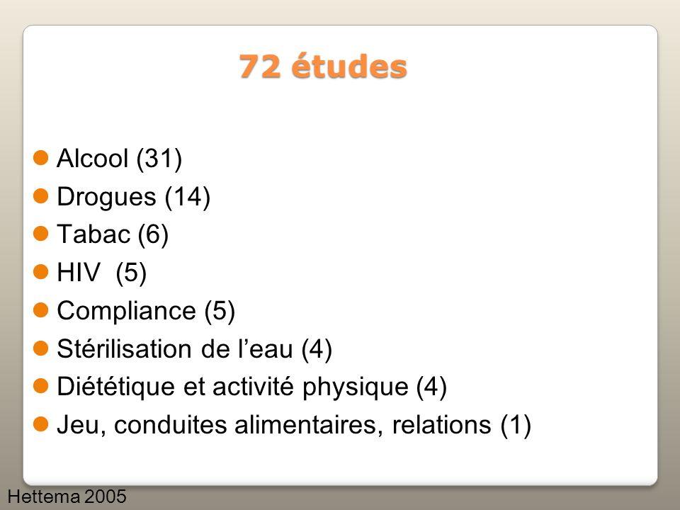 72 études Alcool (31) Drogues (14) Tabac (6) HIV (5) Compliance (5)