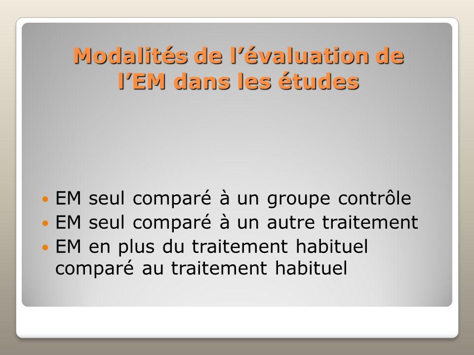 Modalités de l'évaluation de l'EM dans les études