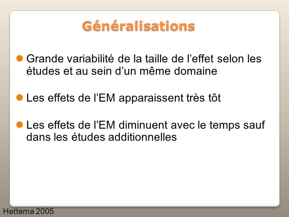 Généralisations Grande variabilité de la taille de l'effet selon les études et au sein d'un même domaine.