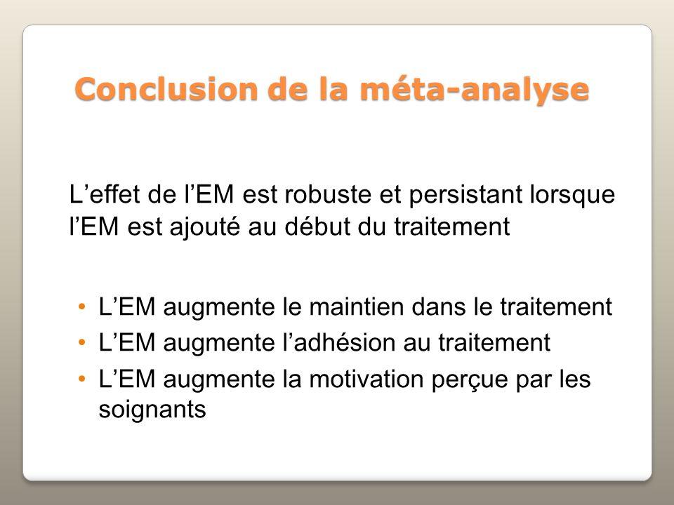 Conclusion de la méta-analyse