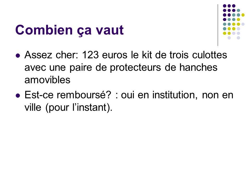 Combien ça vaut Assez cher: 123 euros le kit de trois culottes avec une paire de protecteurs de hanches amovibles.