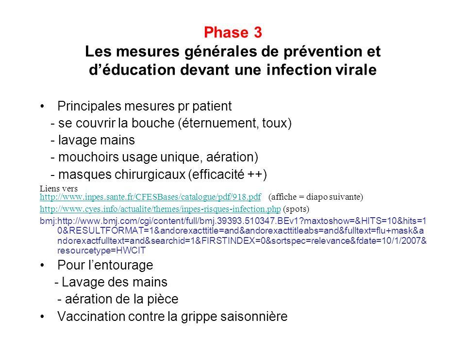 Phase 3 Les mesures générales de prévention et d'éducation devant une infection virale