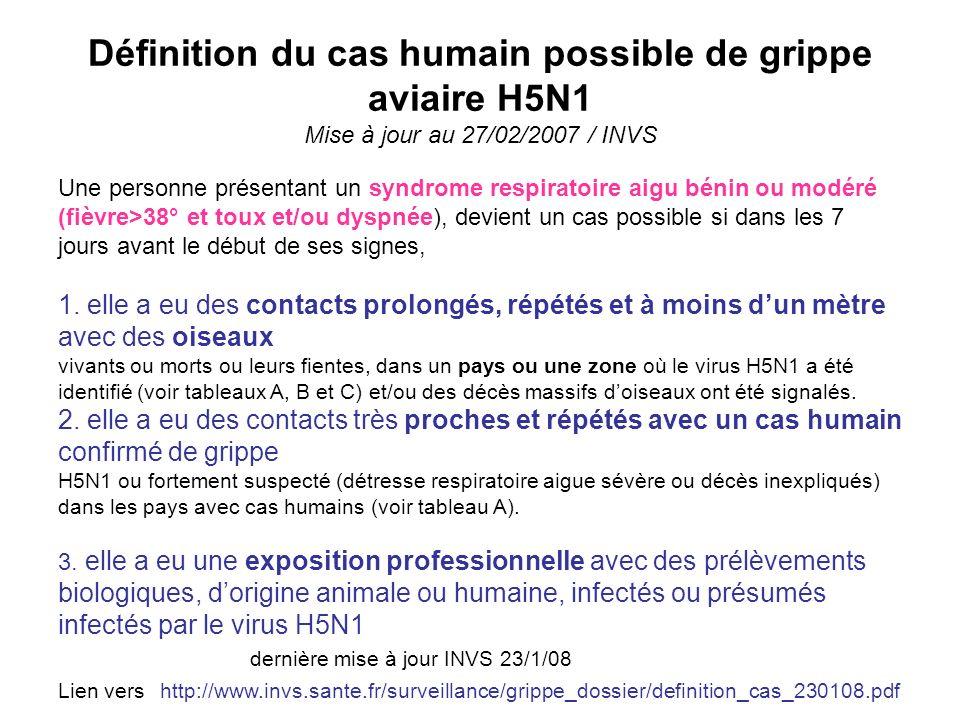 Définition du cas humain possible de grippe aviaire H5N1 Mise à jour au 27/02/2007 / INVS