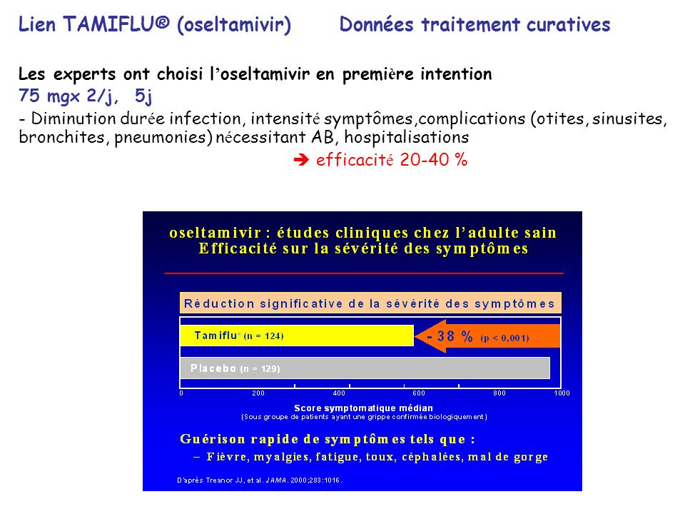 Lien TAMIFLU® (oseltamivir) Données traitement curatives