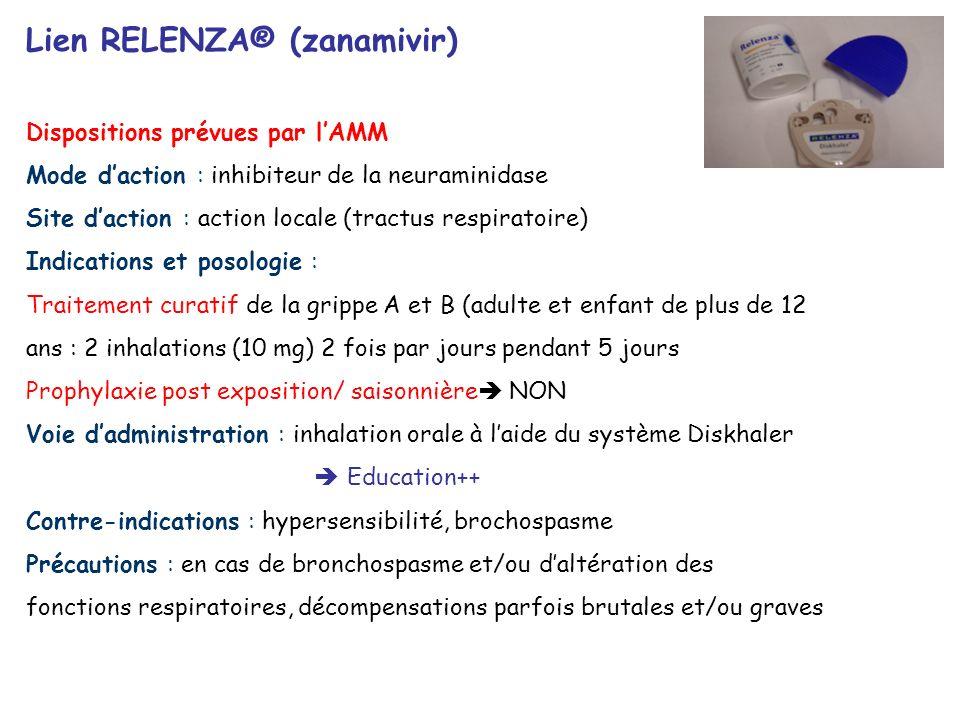 Lien RELENZA® (zanamivir)