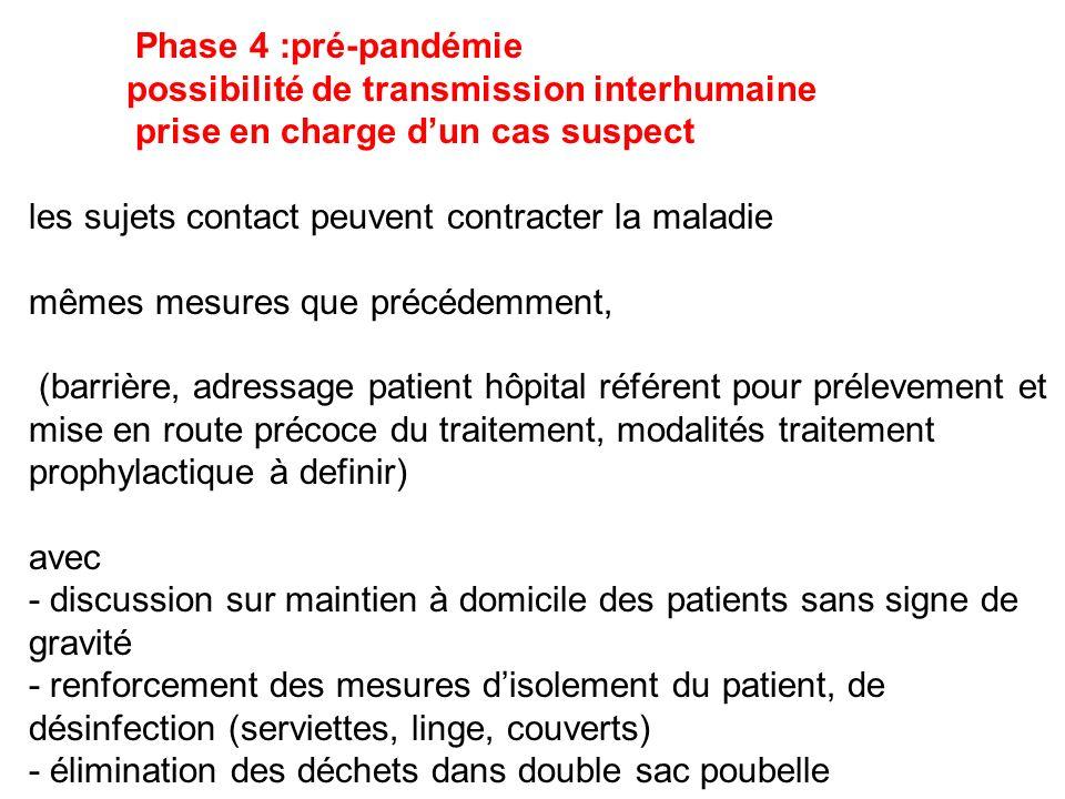 Phase 4 :pré-pandémie possibilité de transmission interhumaine
