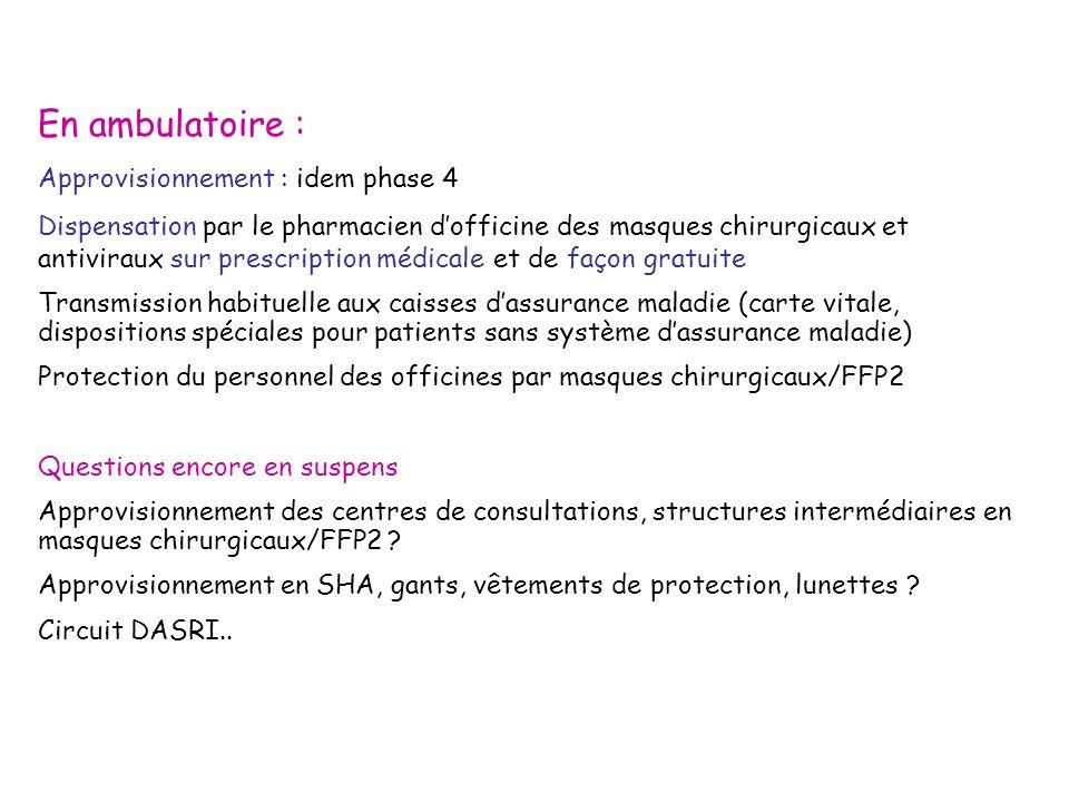 En ambulatoire : Approvisionnement : idem phase 4
