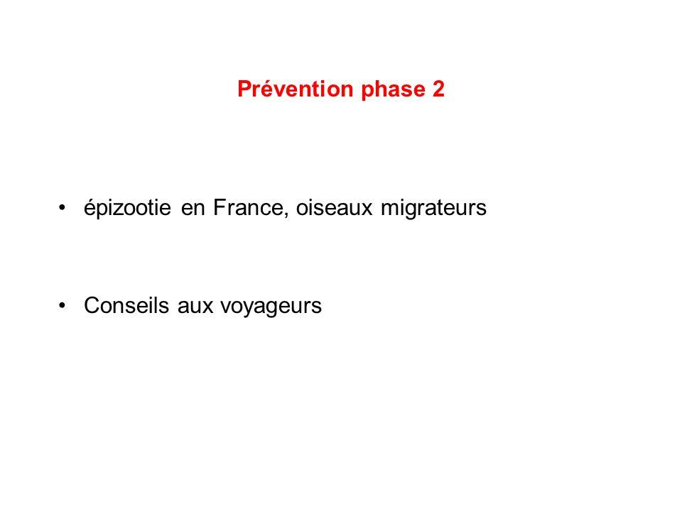 Prévention phase 2 épizootie en France, oiseaux migrateurs Conseils aux voyageurs