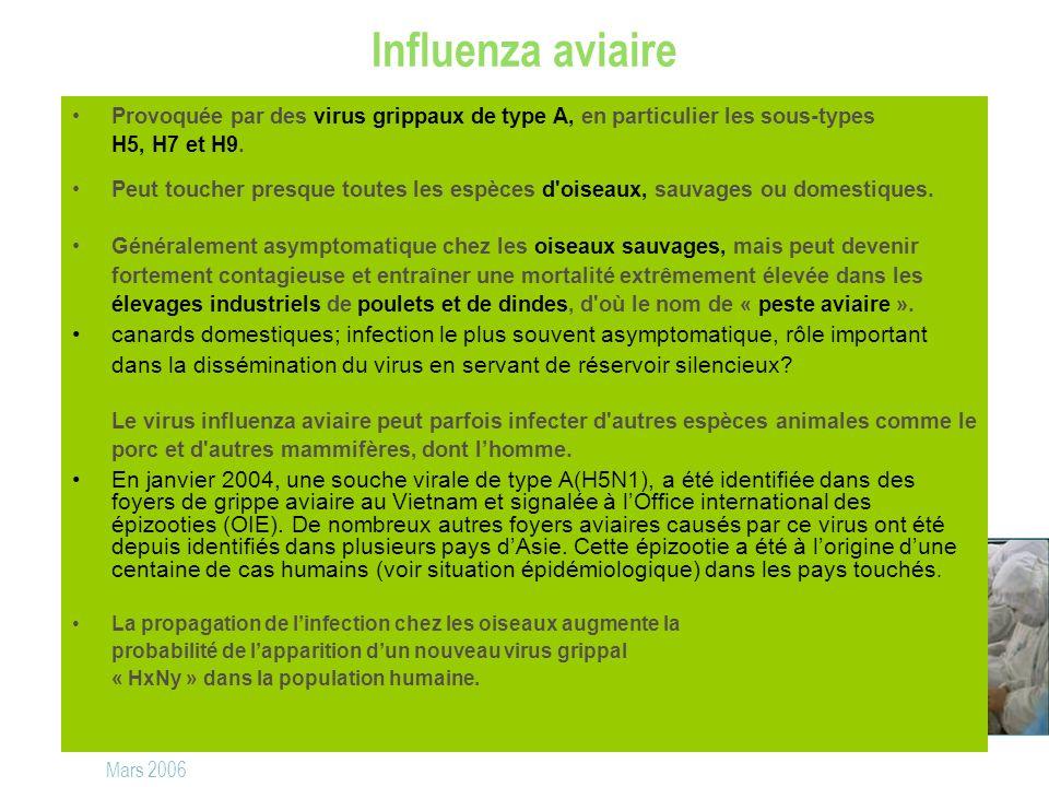 Influenza aviaire Provoquée par des virus grippaux de type A, en particulier les sous-types H5, H7 et H9.