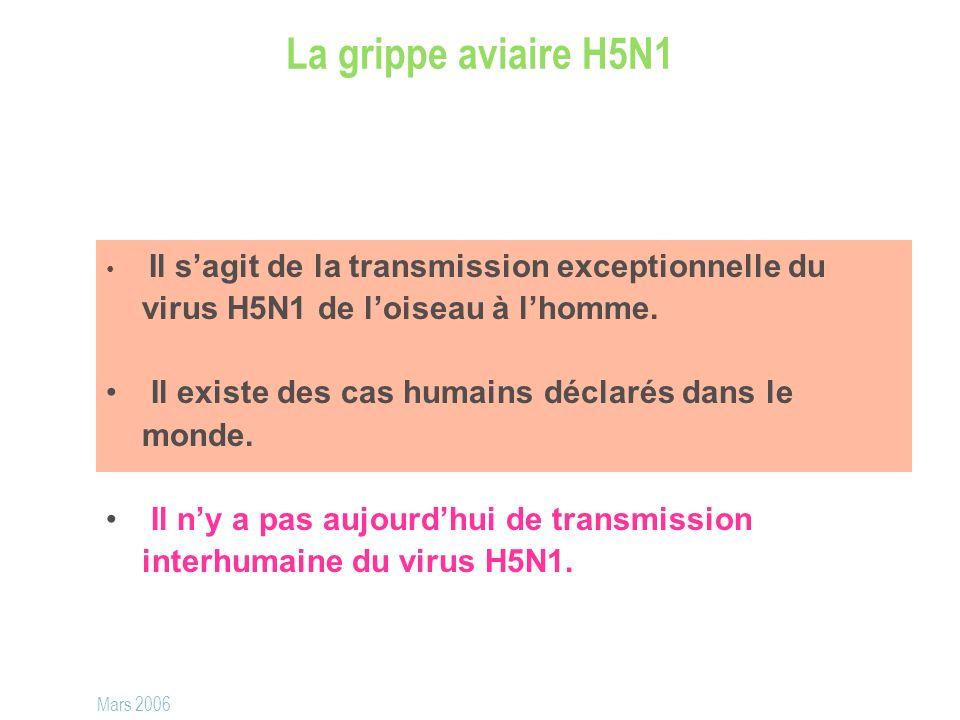 La grippe aviaire H5N1 Il s'agit de la transmission exceptionnelle du virus H5N1 de l'oiseau à l'homme.