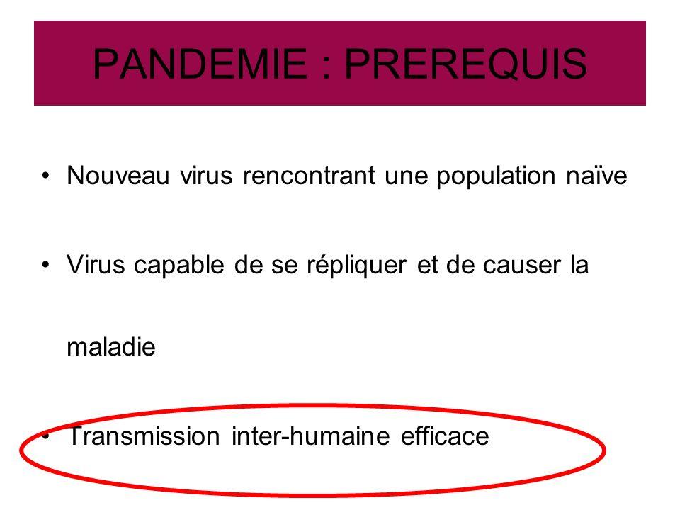 PANDEMIE : PREREQUIS Nouveau virus rencontrant une population naïve