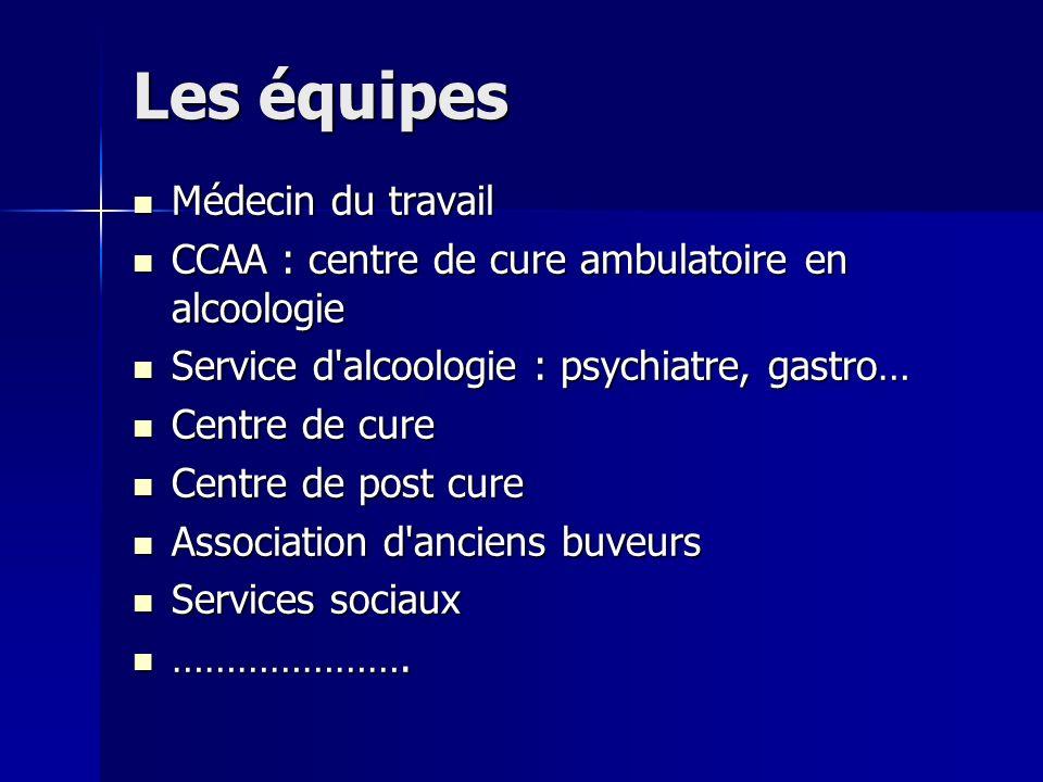 Les équipes Médecin du travail