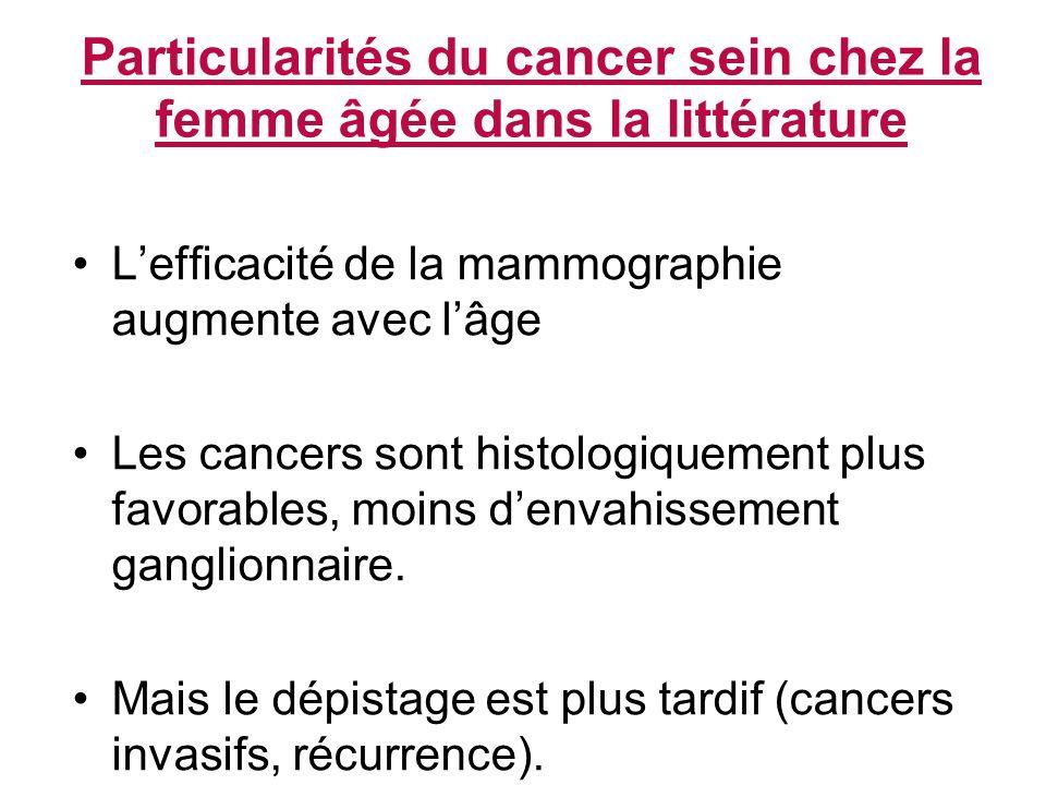 Particularités du cancer sein chez la femme âgée dans la littérature