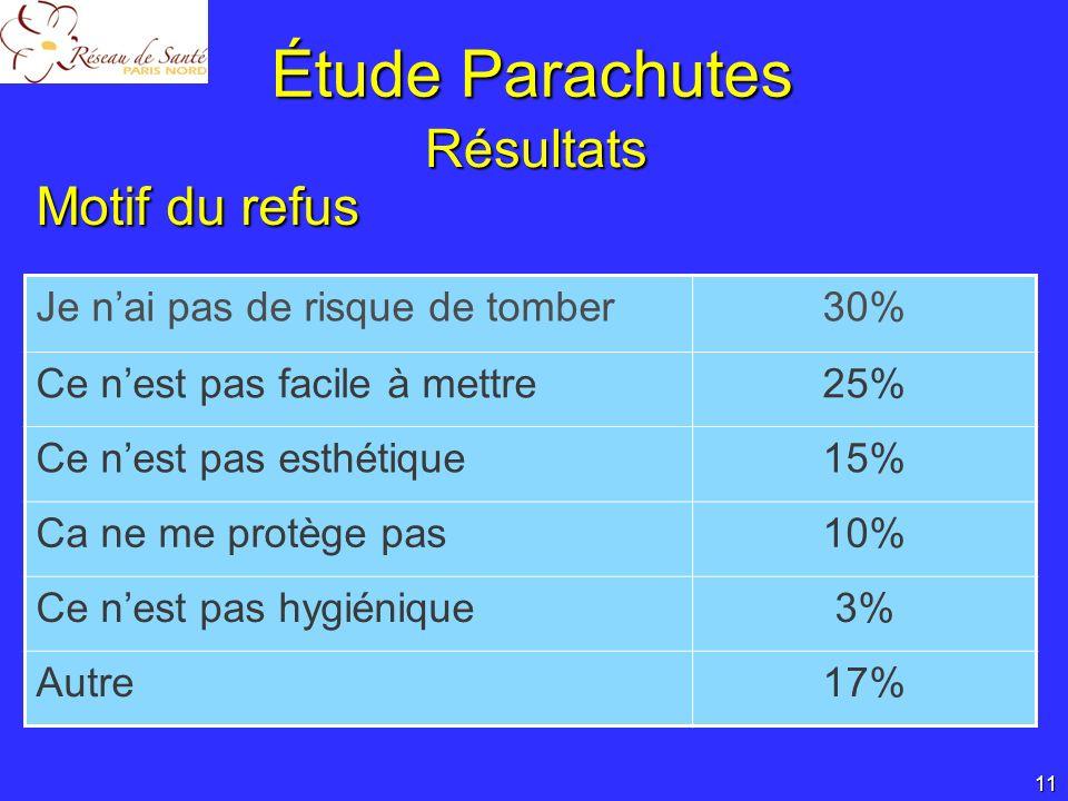 Étude Parachutes Résultats Motif du refus