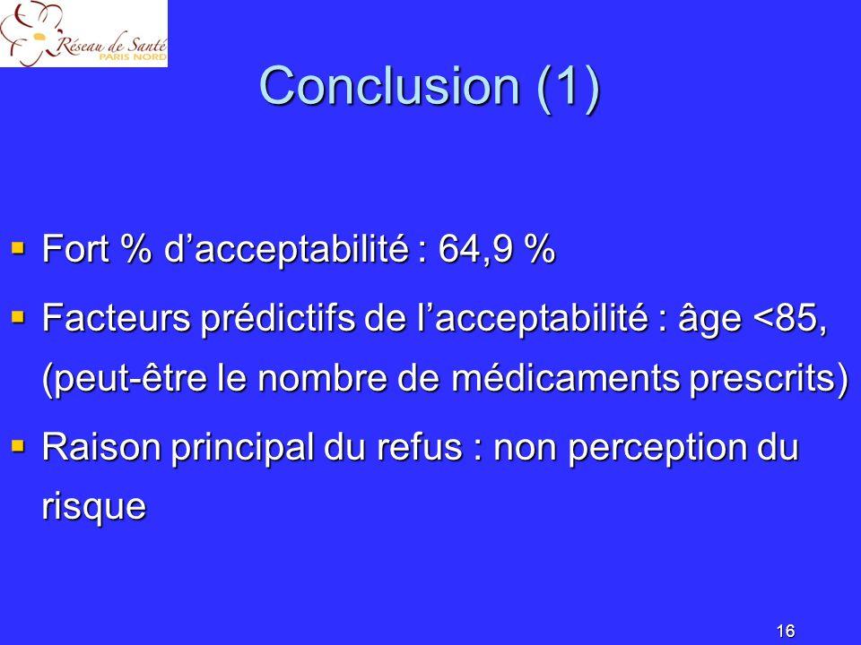 Conclusion (1) Fort % d'acceptabilité : 64,9 %