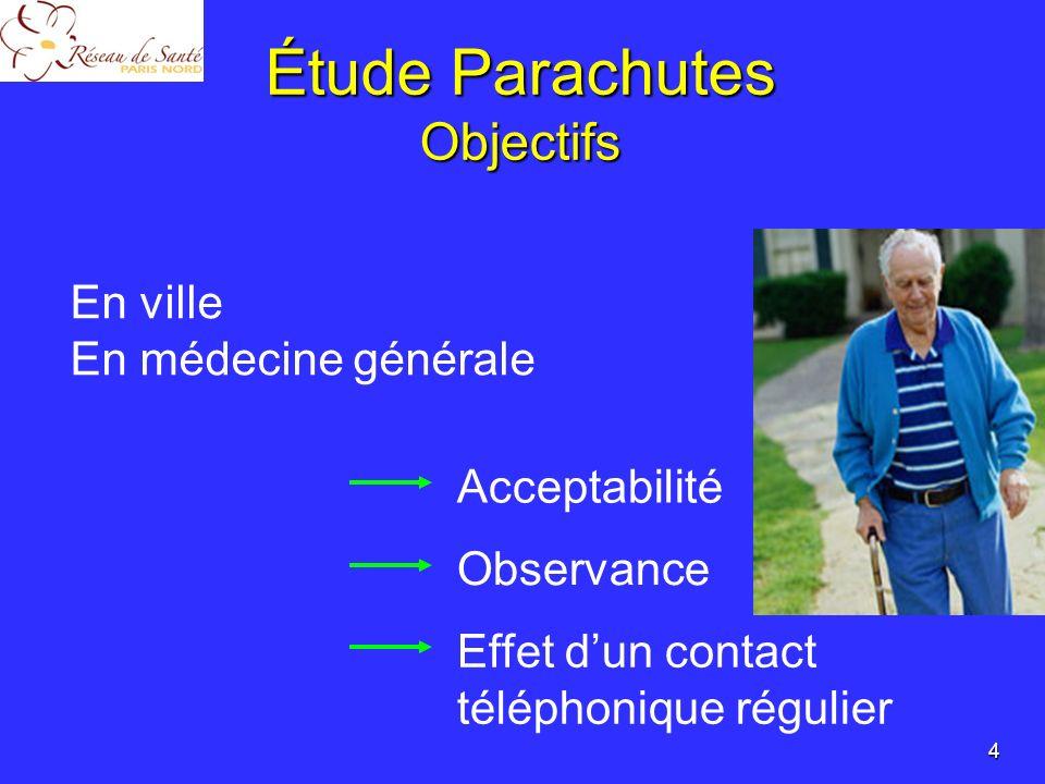 Étude Parachutes Objectifs