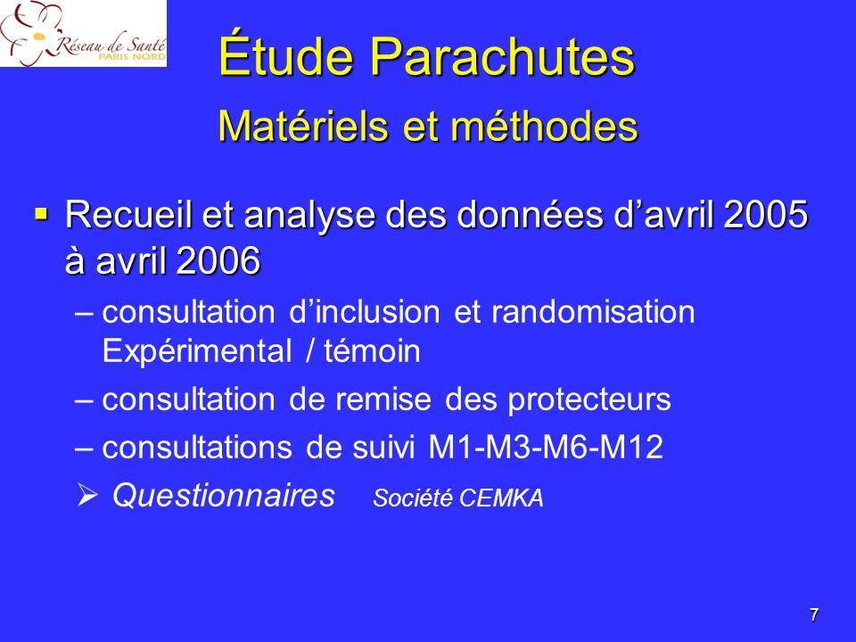 Étude Parachutes Matériels et méthodes